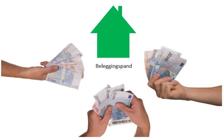 Beleggingspand financieren dmv crowdfunding
